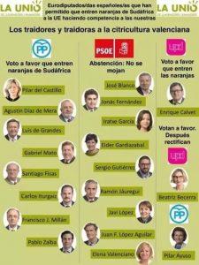 Eurodiputados españoles que votaron a favor del tratado con Sudáfrica